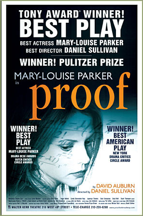 America's Most Produced Plays