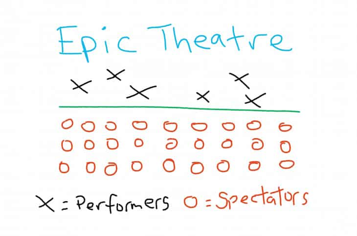 epic-theatre-performance-space