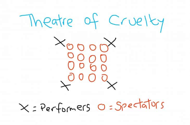 theatre-of-cruelty-performance-space
